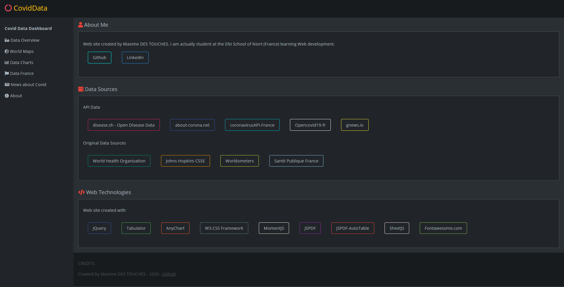 About sestion Covid-19 Dashboard Tracker