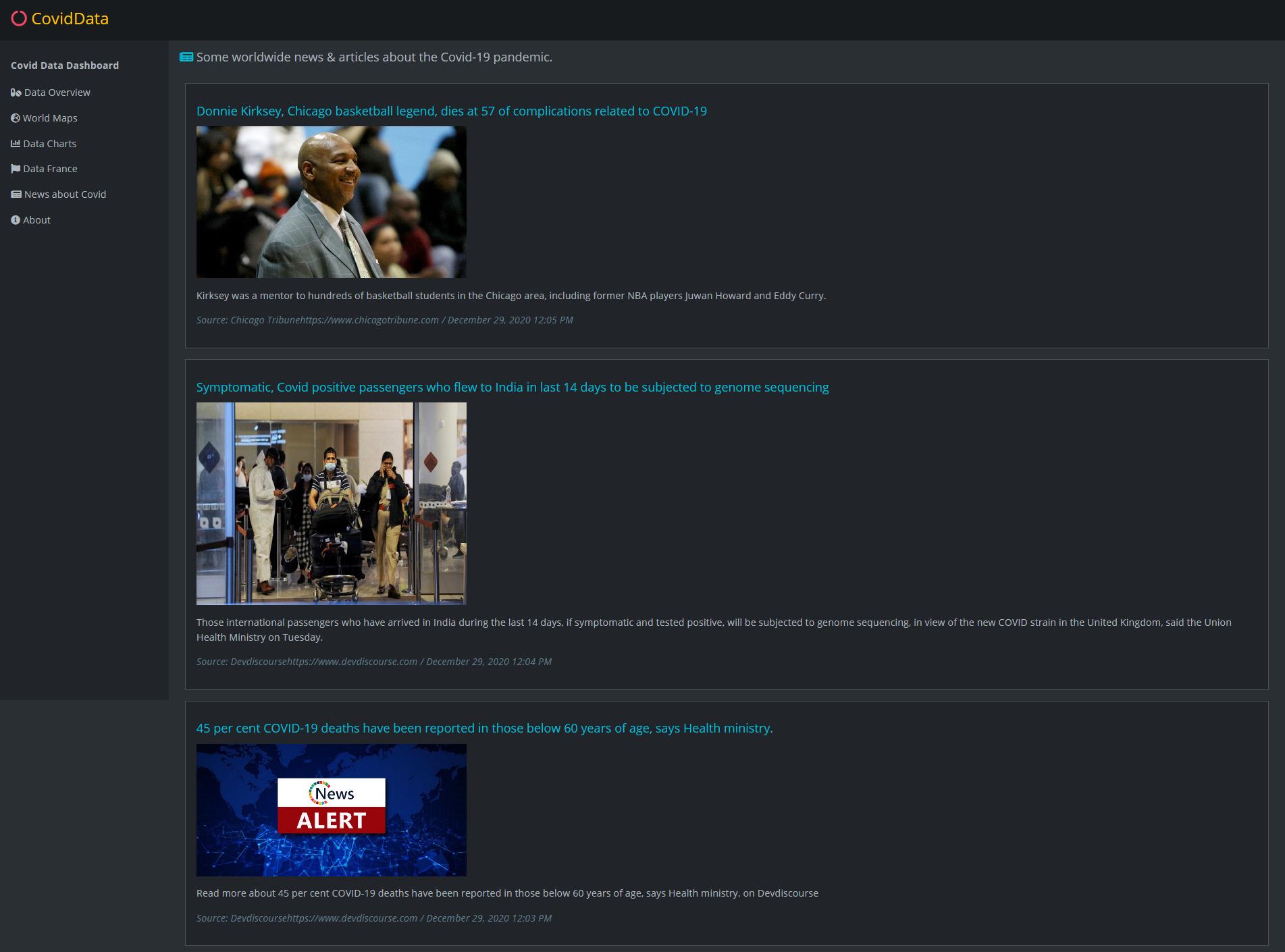 News Covid Covid-19 Dashboard Tracker